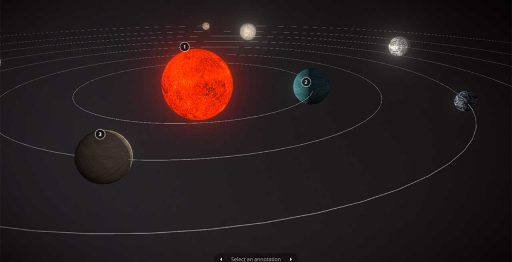 3d_experience_trappist